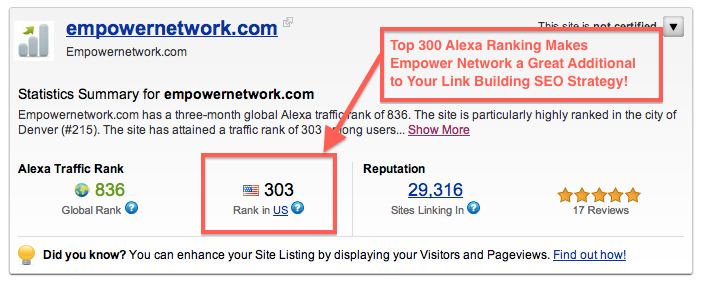 Empower Network Top 300 Alexa Ranking 5 Off Site SEO Techniques for Wordpress Blogs That Really Work!